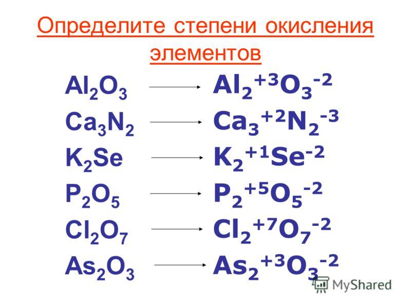 Какие степени окисления у серы? S+16 ))) 1s 2 2s 2 2p 6 3s 2 3p 4 3d 0 286 S*S* 3d 1 3s 2 S** 3p43p4 3s 2 3p 3 3d 2 2 неспар. е ст.о. -2 H 2 S _ 4 неспар. е ст.о. +4 SO 2 _ 6 неспар. е ст.о. +6 SO 3 _ 3d 0 3s 2 3p43p4