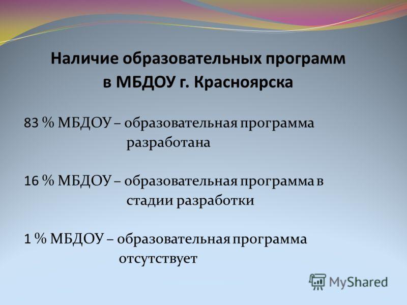 Наличие образовательных программ в МБДОУ г. Красноярска 83 % МБДОУ – образовательная программа разработана 16 % МБДОУ – образовательная программа в стадии разработки 1 % МБДОУ – образовательная программа отсутствует