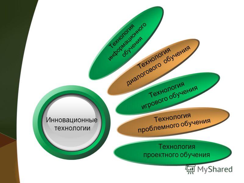 Технология диалогового обучения Технология игрового обучения Технология проблемного обучения Технология проектного обучения Инновационные технологии Технология информационного обучения