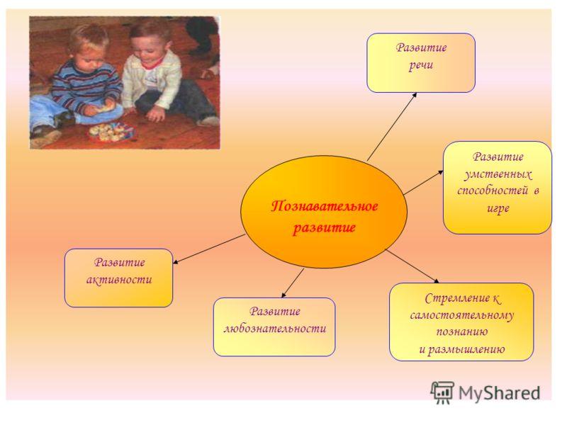 Познавательное развитие Развитие активности Развитие любознательности Стремление к самостоятельному познанию и размышлению Развитие умственных способностей в игре Развитие речи