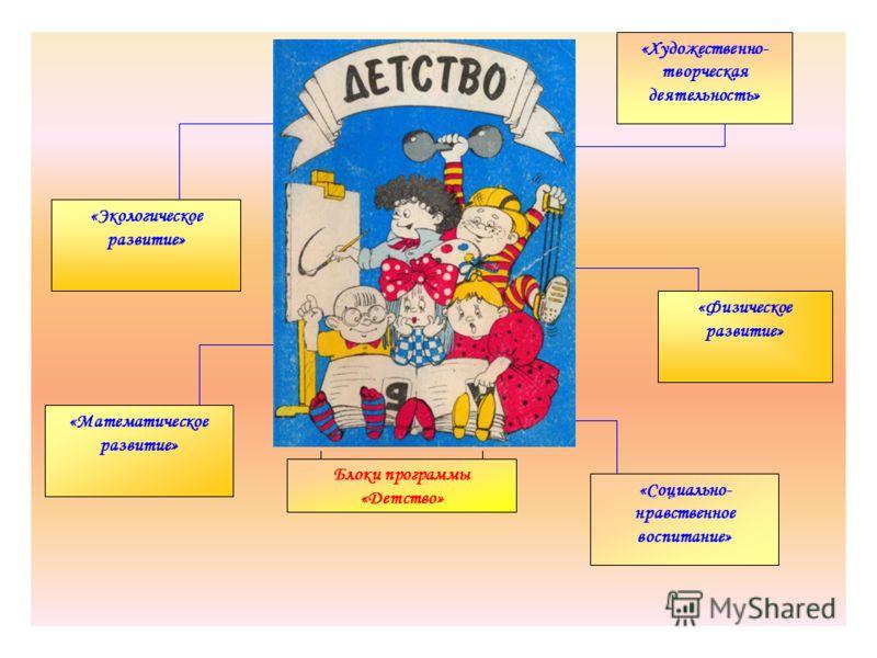 Блоки программы «Детство» «Математическое развитие» «Художественно- творческая деятельность» «Физическое развитие» «Социально- нравственное воспитание» «Экологическое развитие»