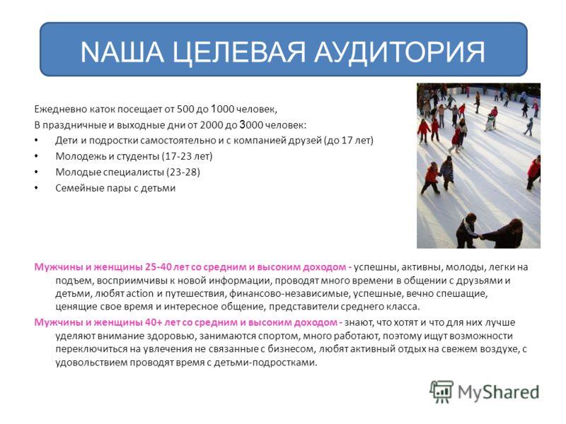 NAША ЦЕЛЕВАЯ АУДИТОРИЯ Ежедневно каток посещает от 500 до 1 000 человек, В праздничные и выходные дни от 2000 до 3 000 человек: Дети и подростки самостоятельно и с компанией друзей (до 17 лет) Молодежь и студенты (17-23 лет) Молодые специалисты (23-2
