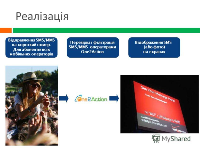 Реалізація Відправлення SMS/MMS на короткий номер. Для абонентів всіх мобільних операторів Перевірка і фільтрація SMS/MMS операторами One2Action Відображення SMS (або фото) на екранах