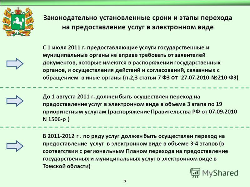 Законодательно установленные сроки и этапы перехода на предоставление услуг в электронном виде В 2011-2012 г. по ряду услуг должен быть осуществлен переход на предоставление услуг в электронном виде в объеме 3-4 этапов (в соответствии с региональным