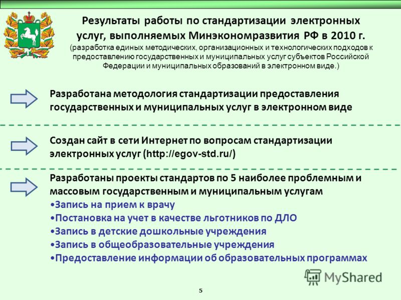 Результаты работы по стандартизации электронных услуг, выполняемых Минэкономразвития РФ в 2010 г. (разработка единых методических, организационных и технологических подходов к предоставлению государственных и муниципальных услуг субъектов Российской