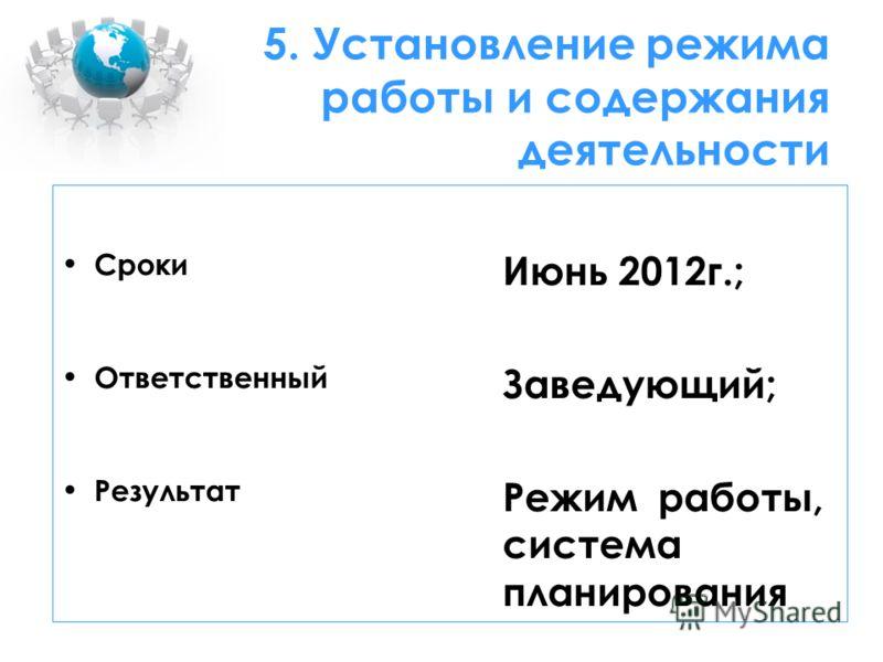 5. Установление режима работы и содержания деятельности Сроки Июнь 2012г.; ОтветственныйЗаведующий; РезультатРежим работы, система планирования