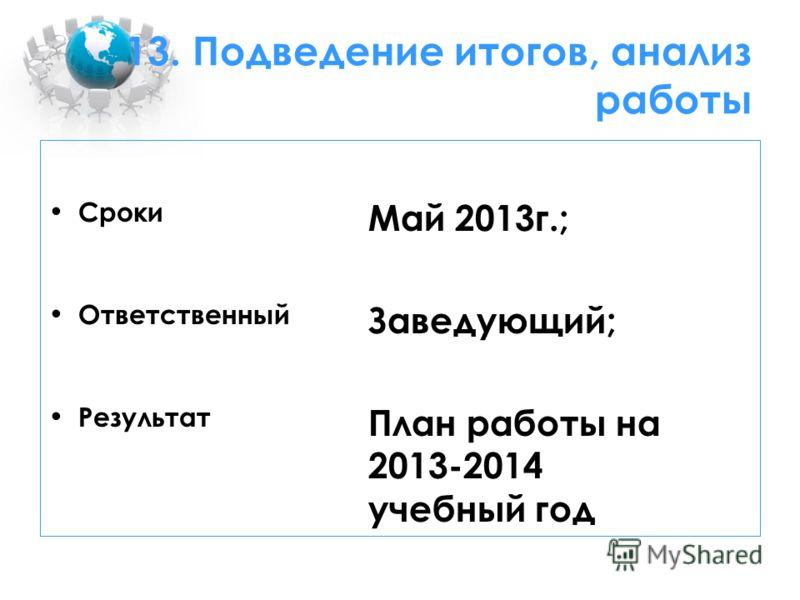 13. Подведение итогов, анализ работы СрокиМай 2013г.; ОтветственныйЗаведующий; РезультатПлан работы на 2013-2014 учебный год