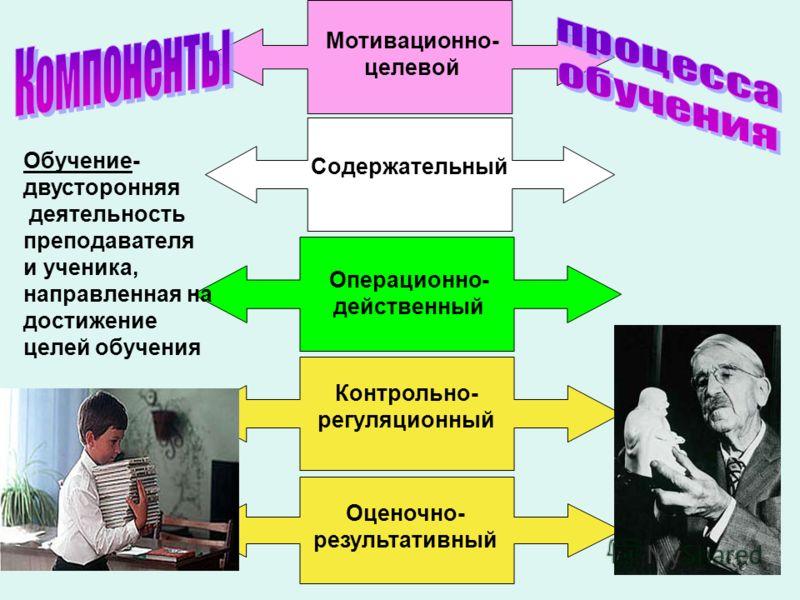 Мотивационно- целевой Содержательный Операционно- действенный Контрольно- регуляционный Оценочно- результативный Обучение- двусторонняя деятельность преподавателя и ученика, направленная на достижение целей обучения