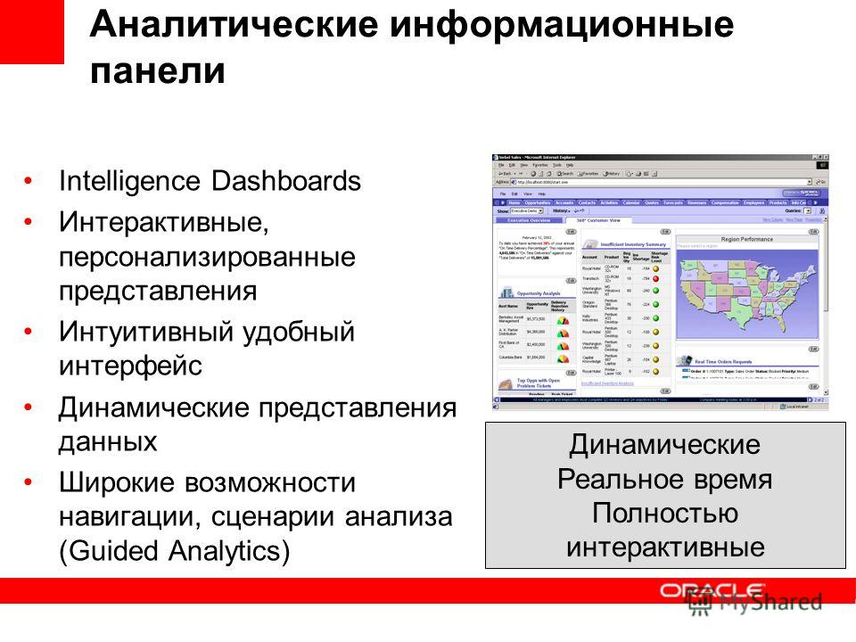 Аналитические информационные панели Intelligence Dashboards Интерактивные, персонализированные представления Интуитивный удобный интерфейс Динамические представления данных Широкие возможности навигации, сценарии анализа (Guided Analytics) Динамическ
