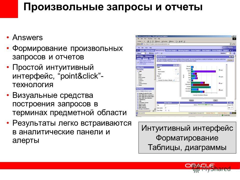 Answers Формирование произвольных запросов и отчетов Простой интуитивный интерфейс, point&click- технология Визуальные средства построения запросов в терминах предметной области Результаты легко встраиваются в аналитические панели и алерты Интуитивны