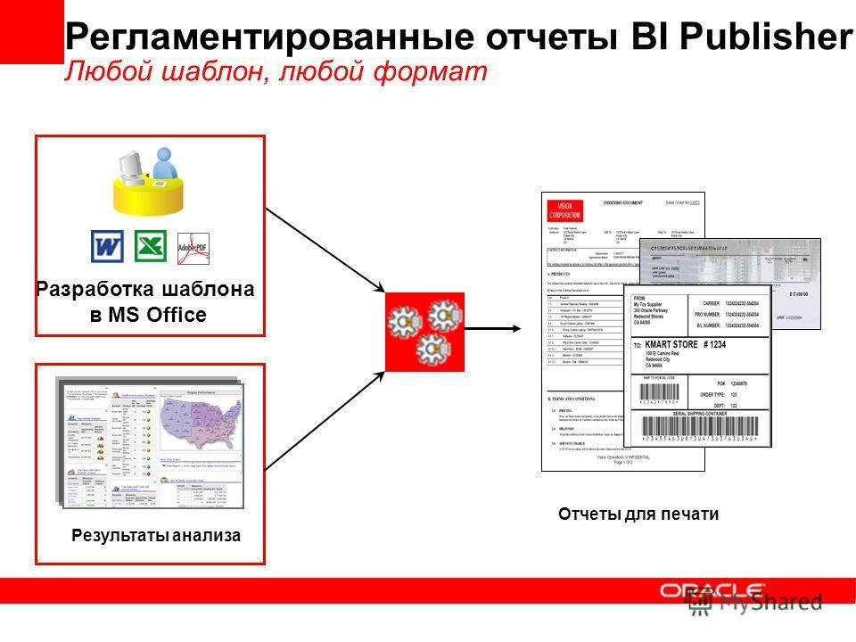 Разработка шаблона в MS Office Регламентированные отчеты BI Publisher Любой шаблон, любой формат Результаты анализа Отчеты для печати
