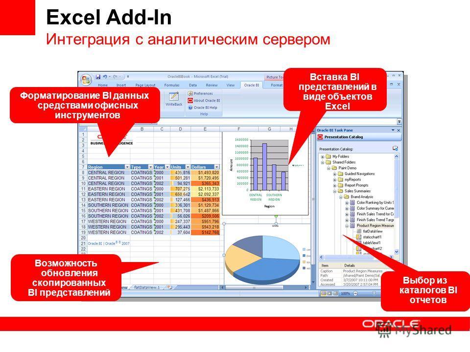 Excel Add-In Интеграция с аналитическим сервером Вставка BI представлений в виде объектов Excel Возможность обновления скопированных BI представлений Выбор из каталогов BI отчетов Форматирование BI данных средствами офисных инструментов