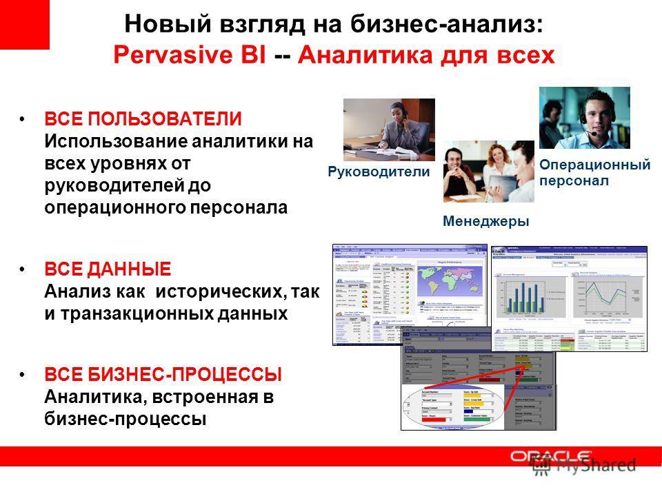 Новый взгляд на бизнес-анализ: Pervasive BI -- Аналитика для всех ВСЕ ПОЛЬЗОВАТЕЛИ Использование аналитики на всех уровнях от руководителей до операционного персонала ВСЕ ДАННЫЕ Анализ как исторических, так и транзакционных данных ВСЕ БИЗНЕС-ПРОЦЕССЫ