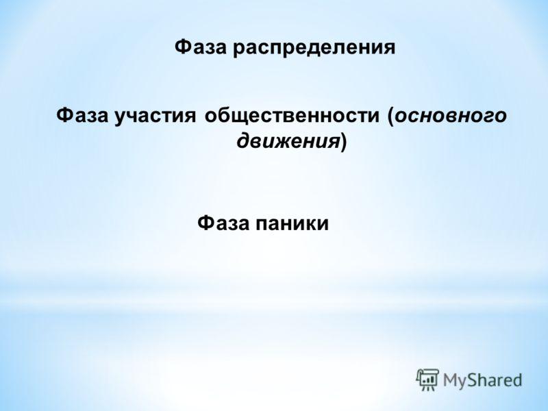 Фаза распределения Фаза участия общественности (основного движения) Фаза паники