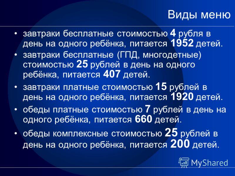 Виды меню завтраки бесплатные стоимостью 4 рубля в день на одного ребёнка, питается 1952 детей. завтраки бесплатные (ГПД, многодетные) стоимостью 25 рублей в день на одного ребёнка, питается 407 детей. завтраки платные стоимостью 15 рублей в день на