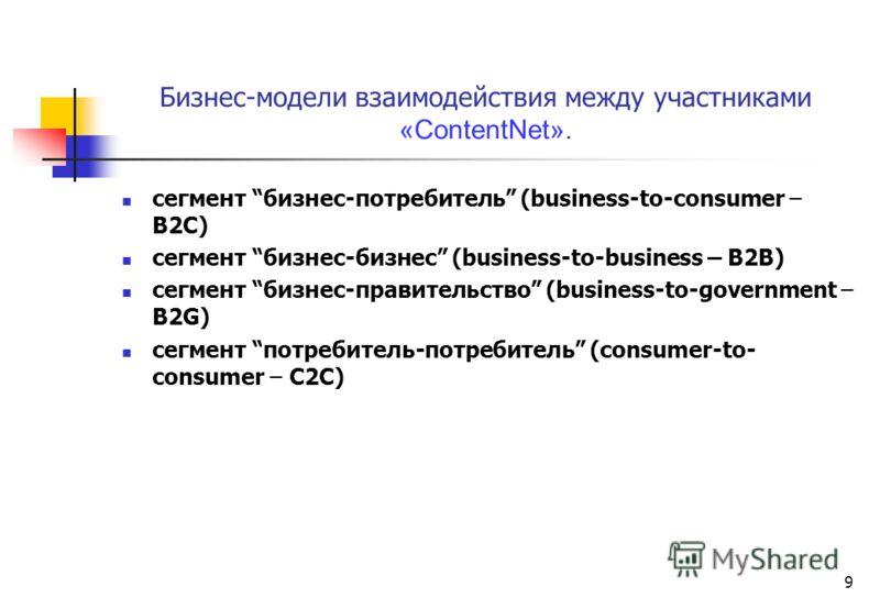 9 Бизнес-модели взаимодействия между участниками «ContentNet». сегмент бизнес-потребитель (business-to-consumer – B2C) сегмент бизнес-бизнес (business-to-business – B2B) сегмент бизнес-правительство (business-to-government – B2G) сегмент потребитель-
