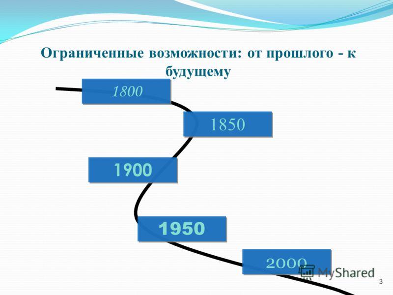 3 Ограниченные возможности: от прошлого - к будущему 1800 1850 1900 1950 2000