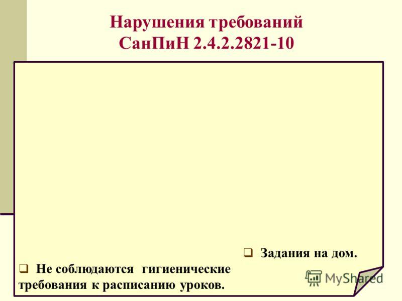 Нарушения требований СанПиН 2.4.2.2821-10 Не соблюдаются гигиенические требования к расписанию уроков. Задания на дом.