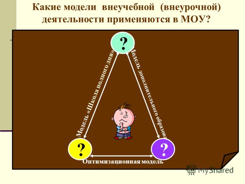 Какие модели внеучебной (внеурочной) деятельности применяются в МОУ? ? Оптимизационная модель ? Модель «Школа полного дня» Модель дополнительного образования ?
