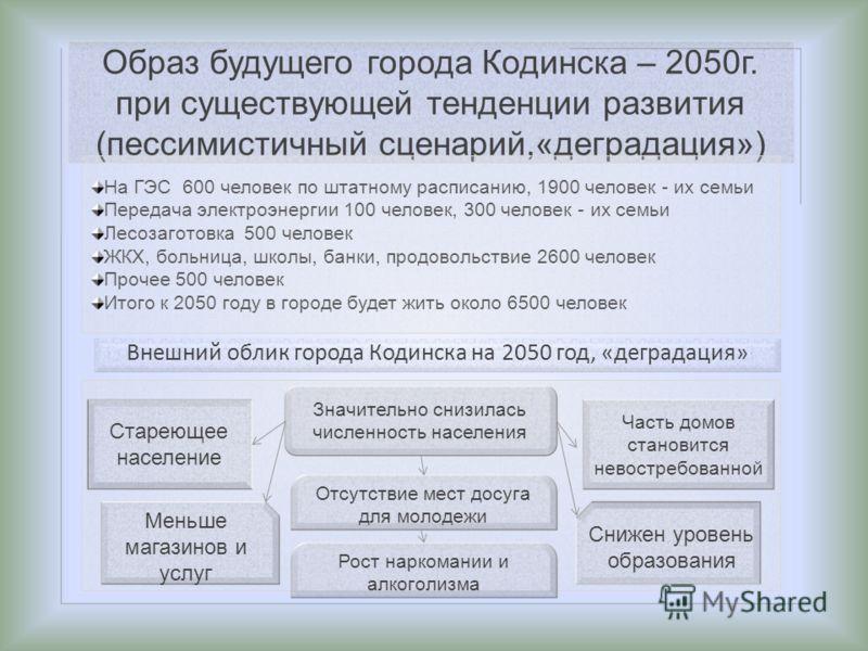 Образ будущего города Кодинска – 2050г. при существующей тенденции развития (пессимистичный сценарий,«деградация») На ГЭС 600 человек по штатному расписанию, 1900 человек - их семьи Передача электроэнергии 100 человек, 300 человек - их семьи Лесозаго