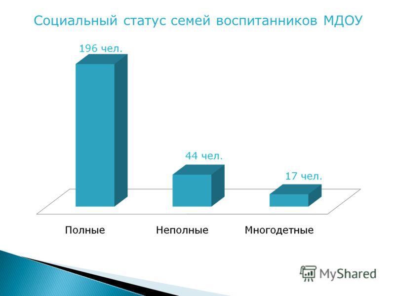Социальный статус семей воспитанников МДОУ