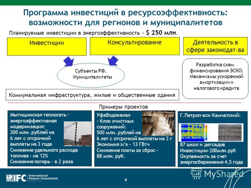 4 Программа инвестиций в ресурсоэффективность: возможности для регионов и муниципалитетов Планируемые инвестиции в энергоэффективность – $ 250 млн. Инвестиции Консультирование Деятельность в сфере законодат-ва Коммунальная инфраструктура, жилые и общ