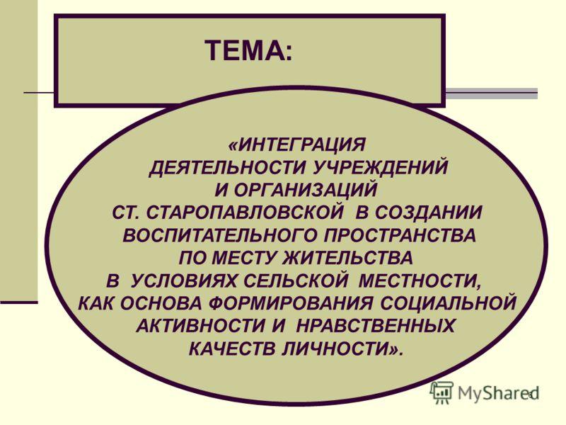 6 ТЕМА: «ИНТЕГРАЦИЯ ДЕЯТЕЛЬНОСТИ УЧРЕЖДЕНИЙ И ОРГАНИЗАЦИЙ СТ. СТАРОПАВЛОВСКОЙ В СОЗДАНИИ ВОСПИТАТЕЛЬНОГО ПРОСТРАНСТВА ПО МЕСТУ ЖИТЕЛЬСТВА В УСЛОВИЯХ СЕЛЬСКОЙ МЕСТНОСТИ, КАК ОСНОВА ФОРМИРОВАНИЯ СОЦИАЛЬНОЙ АКТИВНОСТИ И НРАВСТВЕННЫХ КАЧЕСТВ ЛИЧНОСТИ».