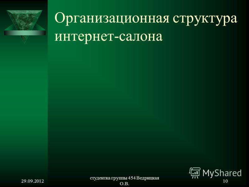 29.06.2012 студентка группы 454 Ведрицкая О.В. 10 Организационная структура интернет-салона