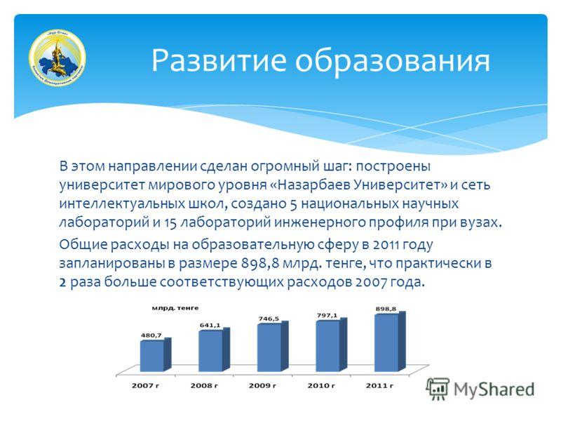 В этом направлении сделан огромный шаг: построены университет мирового уровня «Назарбаев Университет» и сеть интеллектуальных школ, создано 5 национальных научных лабораторий и 15 лабораторий инженерного профиля при вузах. Общие расходы на образовате