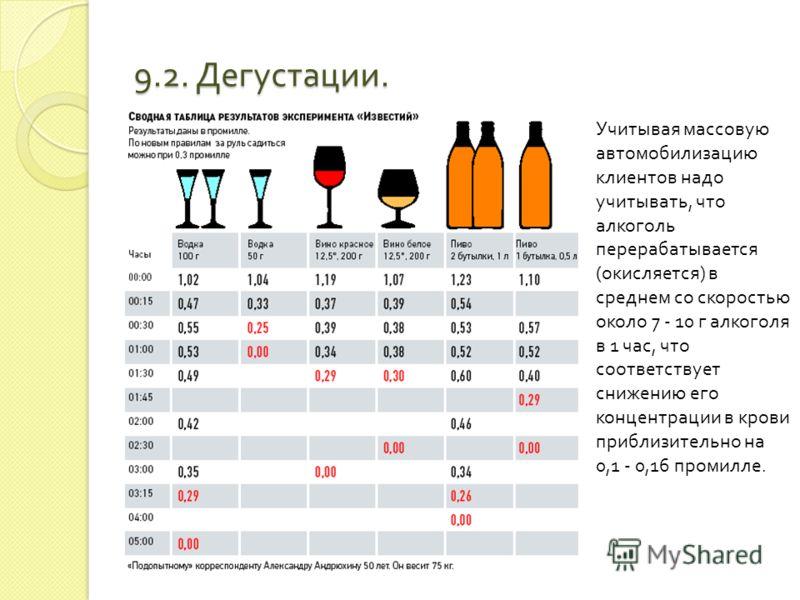 9. 2. Дегустации. В ряде зарубежных и российских исследований, посвященных отношению потребителей к продуктам питания, было выявлено, что люди очень хорошо запоминают необычные детали, связанные с особенностями производства, потребления, а также леге
