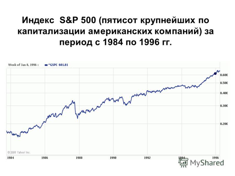 Индекс S&P 500 (пятисот крупнейших по капитализации американских компаний) за период с 1984 по 1996 гг.