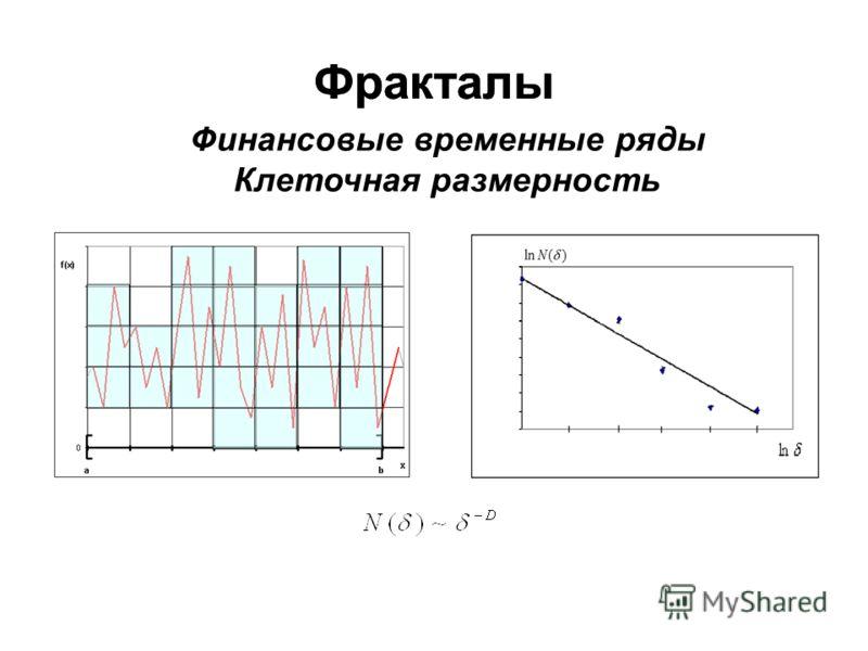 Фракталы Финансовые временные ряды Клеточная размерность Фракталы