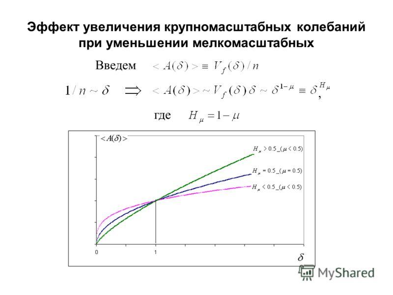 Эффект увеличения крупномасштабных колебаний при уменьшении мелкомасштабных Введем где,