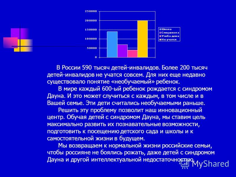 В России 590 тысяч детей-инвалидов. Более 200 тысяч детей-инвалидов не учатся совсем. Для них еще недавно существовало понятие «необучаемый» ребенок. В мире каждый 600-ый ребенок рождается с синдромом Дауна. И это может случиться с каждым, в том числ