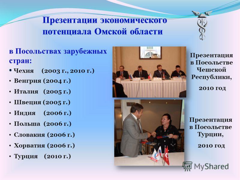 Презентация в Посольстве Чешской Республики, 2010 год Презентация в Посольстве Турции, 2010 год
