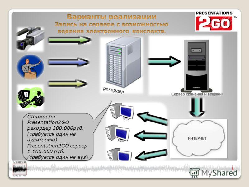 Стоимость: Presentation2GO рекордер 300.000руб. (требуется один на аудиторию) Presentation2GO сервер 1.100.000 руб. (требуется один на вуз) Стоимость: Presentation2GO рекордер 300.000руб. (требуется один на аудиторию) Presentation2GO сервер 1.100.000