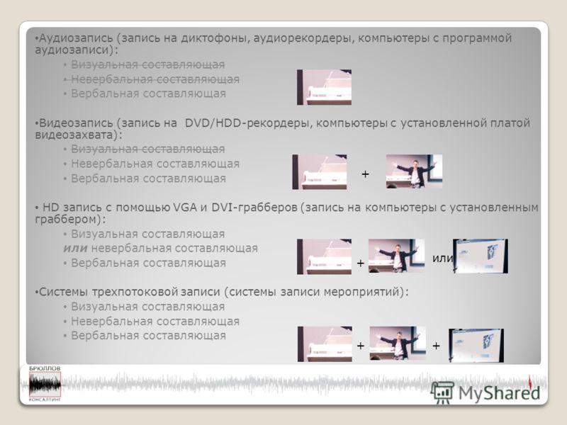 Аудиозапись (запись на диктофоны, аудиорекордеры, компьютеры с программой аудиозаписи): Визуальная составляющая Невербальная составляющая Вербальная составляющая Видеозапись (запись на DVD/HDD-рекордеры, компьютеры с установленной платой видеозахвата