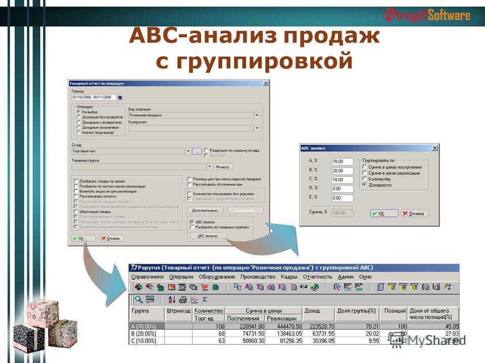 АВС-анализ продаж с группировкой