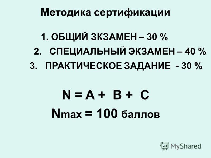 Методика сертификации 1. ОБЩИЙ ЗКЗАМЕН – 30 % 2. СПЕЦИАЛЬНЫЙ ЭКЗАМЕН – 40 % 3. ПРАКТИЧЕСКОЕ ЗАДАНИЕ - 30 % N = A + B + C N max = 100 баллов