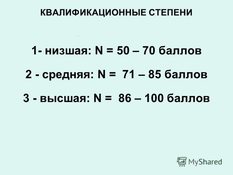 КВАЛИФИКАЦИОННЫЕ СТЕПЕНИ 1- низшая: N = 50 – 70 баллов 2 - средняя: N = 71 – 85 баллов 3 - высшая: N = 86 – 100 баллов