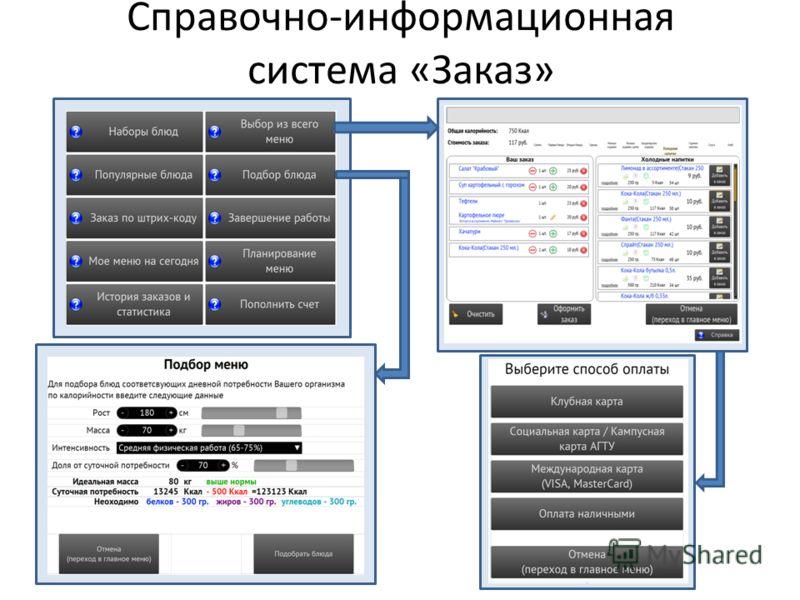Справочно-информационная система «Заказ»
