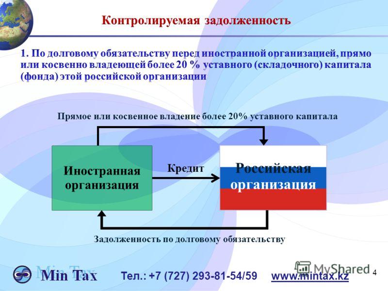 4 Прямое или косвенное владение более 20% уставного капитала Иностранная организация Российская организация Кредит Задолженность по долговому обязательству