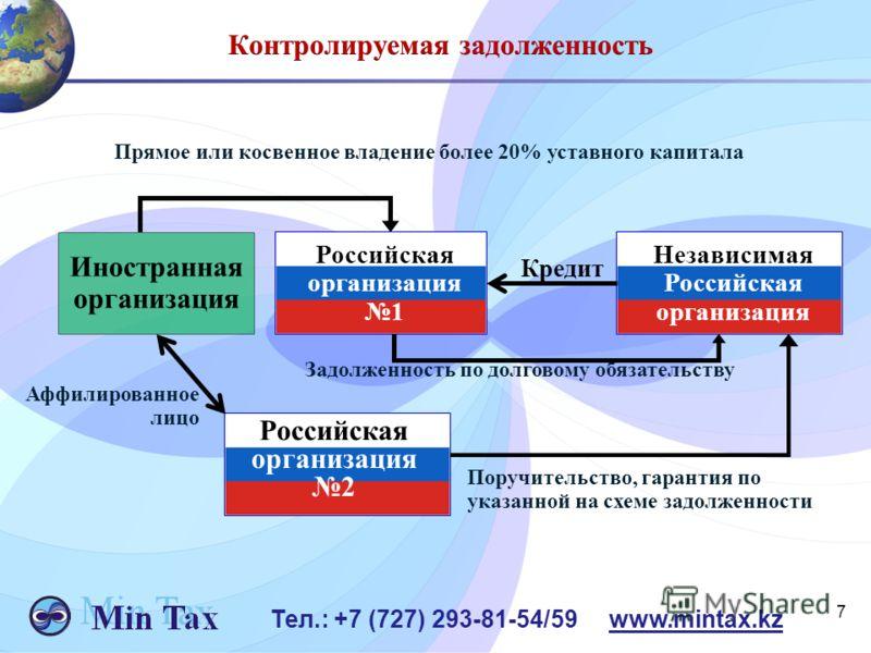 7 Тел.: +7 (727) 293-81-54/59 www.mintax.kz Прямое или косвенное владение более 20% уставного капитала Иностранная организация Независимая Российская организация Кредит Российская организация 1 Задолженность по долговому обязательству Поручительство,