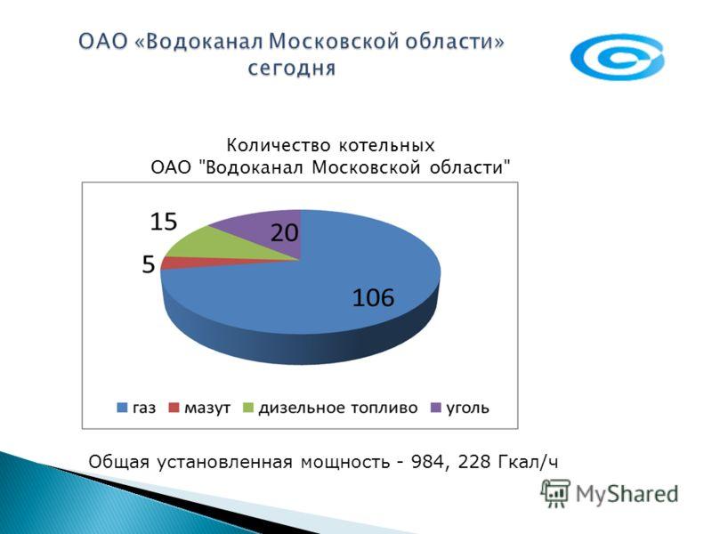 Создание ГУП МО «ЕРКЦ»