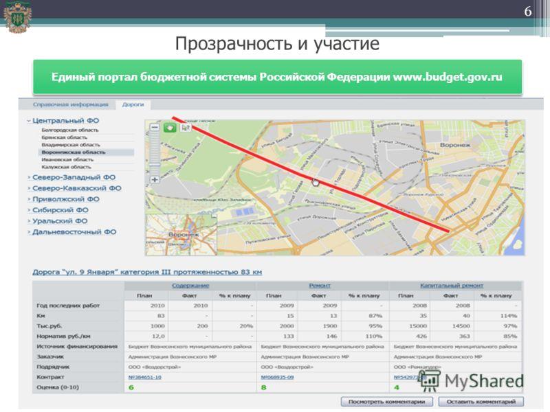 Прозрачность и участие Единый портал бюджетной системы Российской Федерации www.budget.gov.ru 6