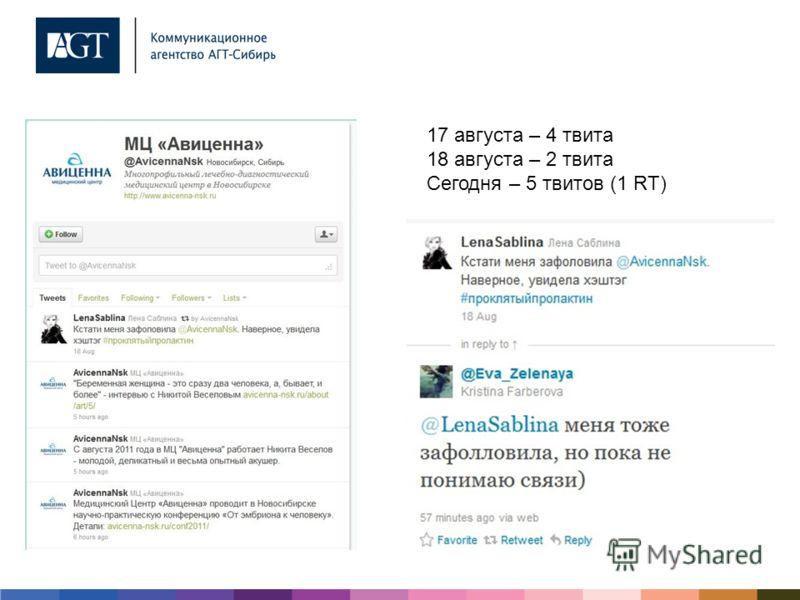 17 августа – 4 твита 18 августа – 2 твита Сегодня – 5 твитов (1 RT)
