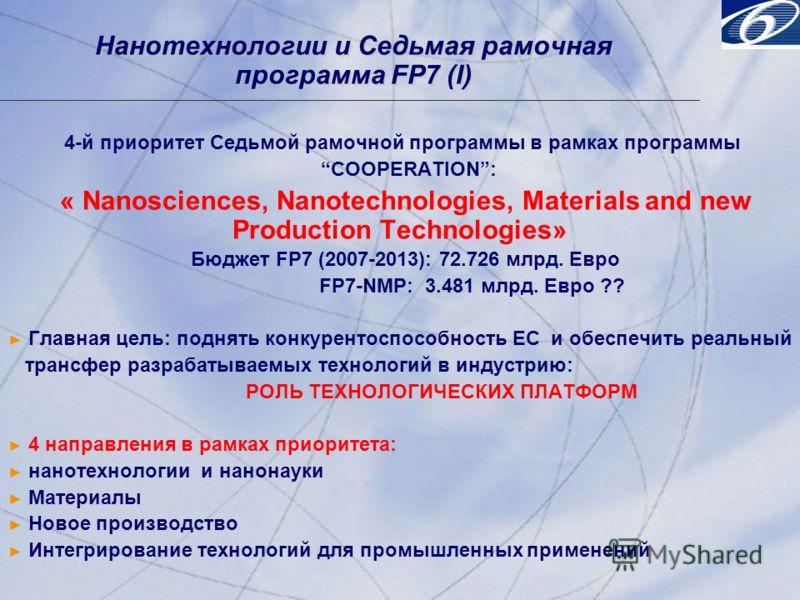 © 2001, Progress Software Corporation Exchange 2001, Washington, DC, USA 34 © 2001, Progress Software Corporation Exchange 2001, Washington, DC, USA 34 Нанотехнологии и Седьмая рамочная программа FP7 (I) 4-й приоритет Седьмой рамочной программы в рам