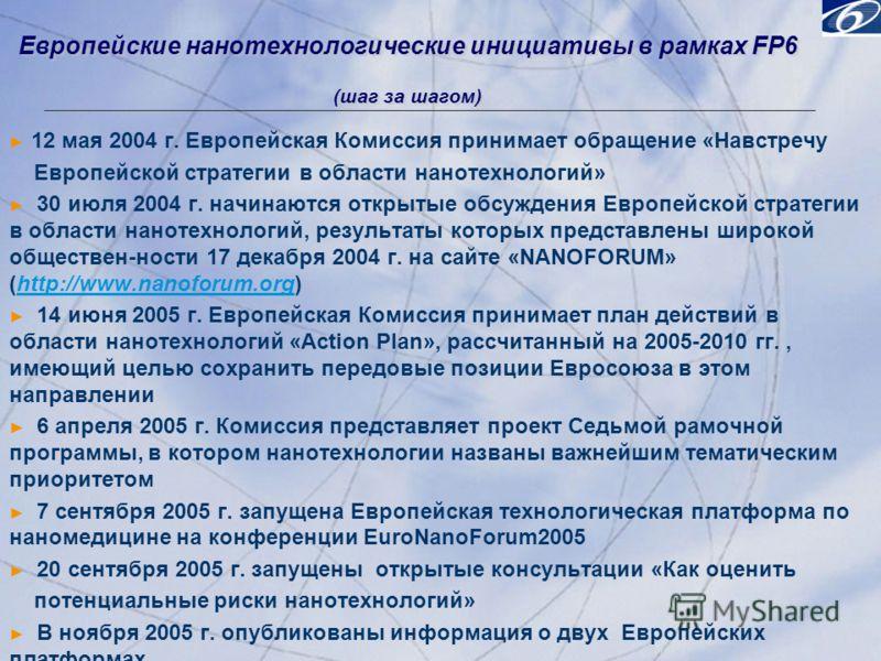 © 2001, Progress Software Corporation Exchange 2001, Washington, DC, USA 7 © 2001, Progress Software Corporation Exchange 2001, Washington, DC, USA 7 Европейские нанотехнологические инициативы в рамках FP6 (шаг за шагом) 12 мая 2004 г. Европейская Ко