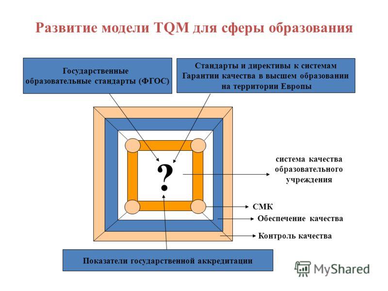 ? Развитие модели TQM для сферы образования Стандарты и директивы к системам Гарантии качества в высшем образовании на территории Европы Государственные образовательные стандарты (ФГОС) Показатели государственной аккредитации система качества образов