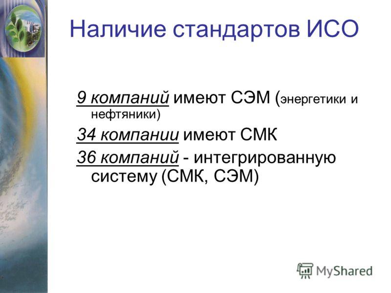 9 компаний имеют СЭМ ( энергетики и нефтяники) 34 компании имеют СМК 36 компаний - интегрированную систему (СМК, СЭМ) Наличие стандартов ИСО